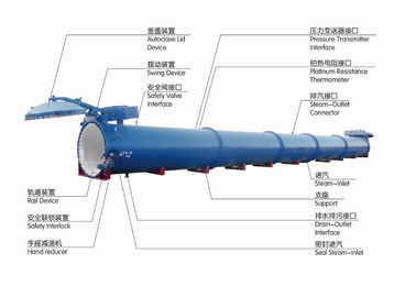 China High Steam Pressure AAC Autoclave / AAC Sand Lime Block making machine factory